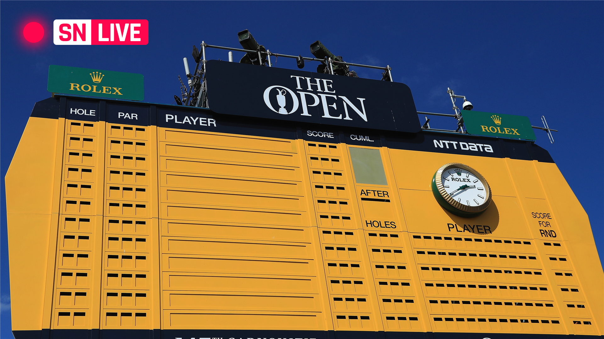 the players championship 2020 leaderboard