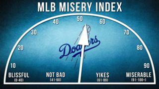 Dodgers-Misery-Index-120915-FTR.jpg
