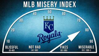Royals-Misery-Index-120915-FTR.jpg