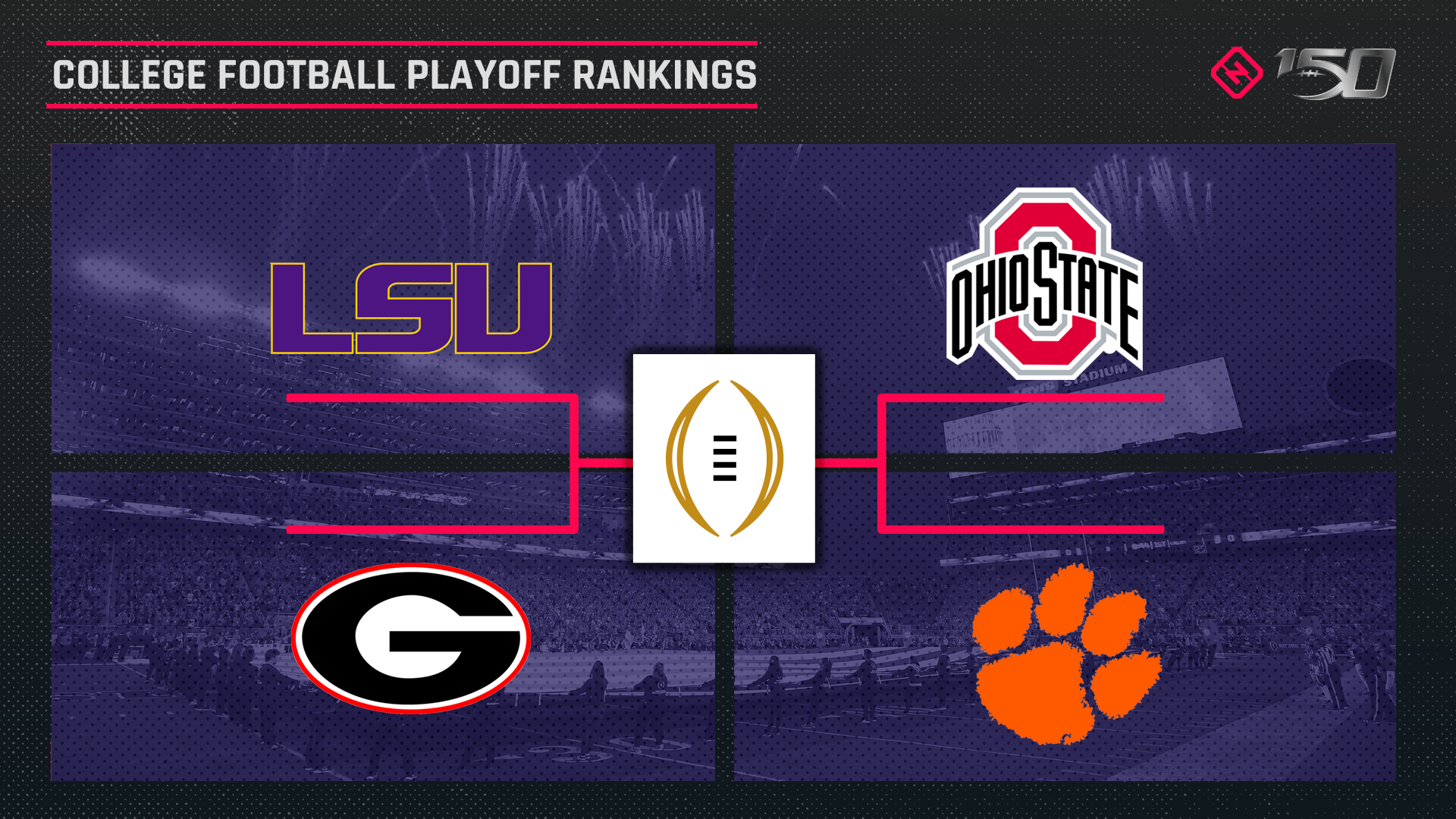 College Football Playoff Updated Rankings Who Are The Top