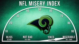 NFL-MISERY-Rams-022316-FTR.jpg