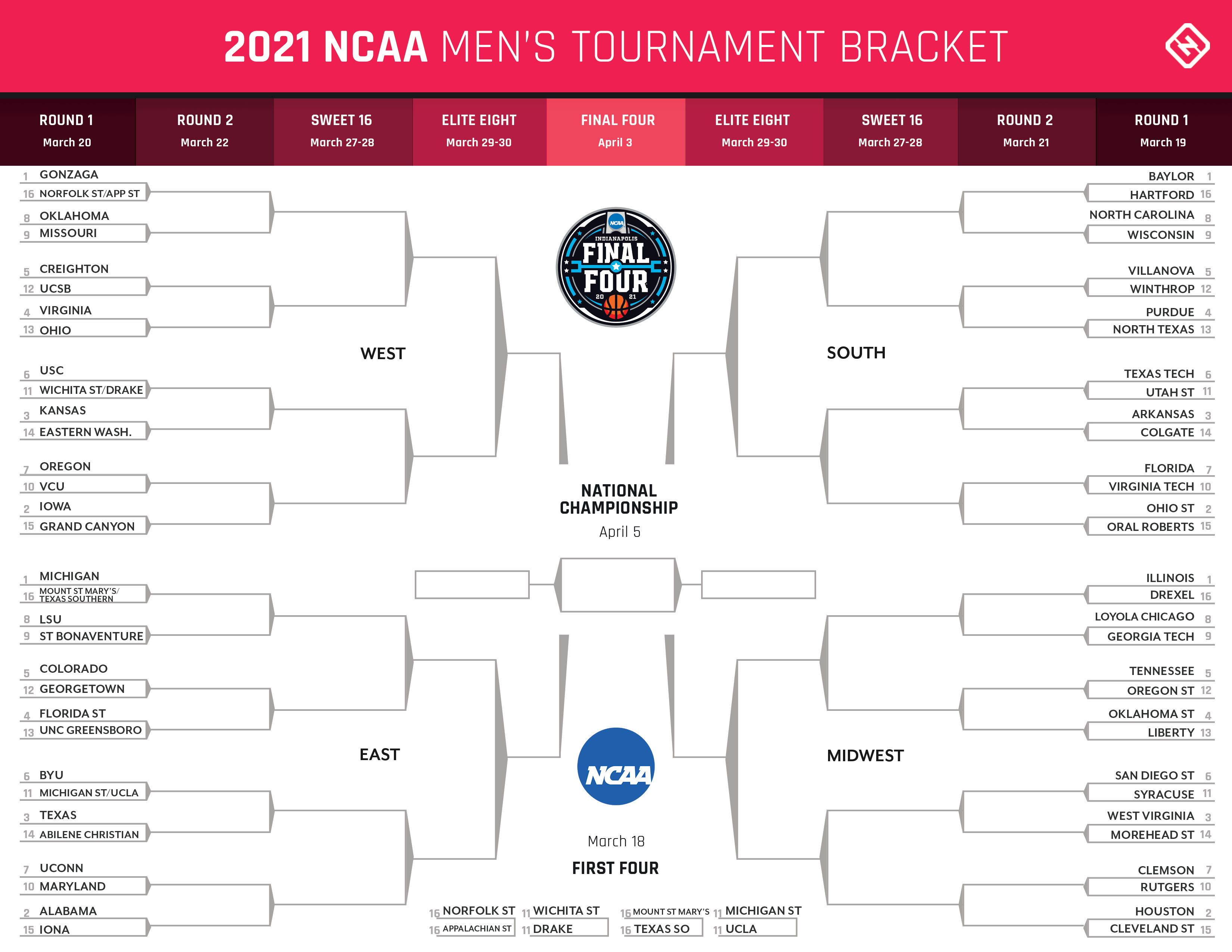 March Madness 2021: Dates, TV schedule, how to watch Men's NCAA Tournament in Canada