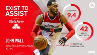 Exist-to-Assist-John-Wall