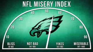 NFL-MISERY-Eagles-022316-FTR.jpg