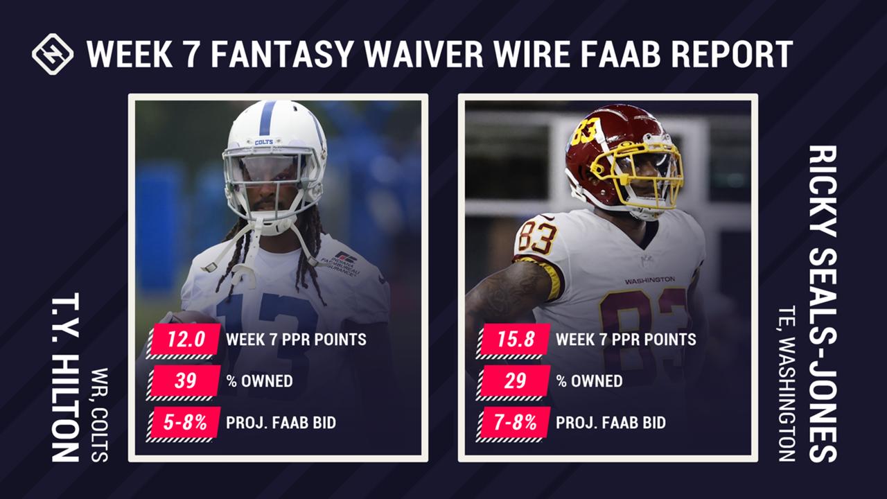 Week-7-FAAB-Report-FTR