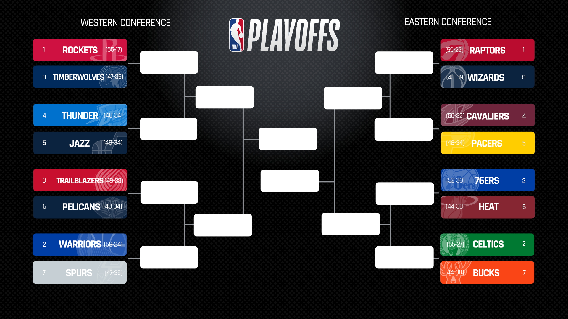 Nba Playoffs 2018 Full Bracket Predictions Picks From First Round To Nba Finals Sporting News