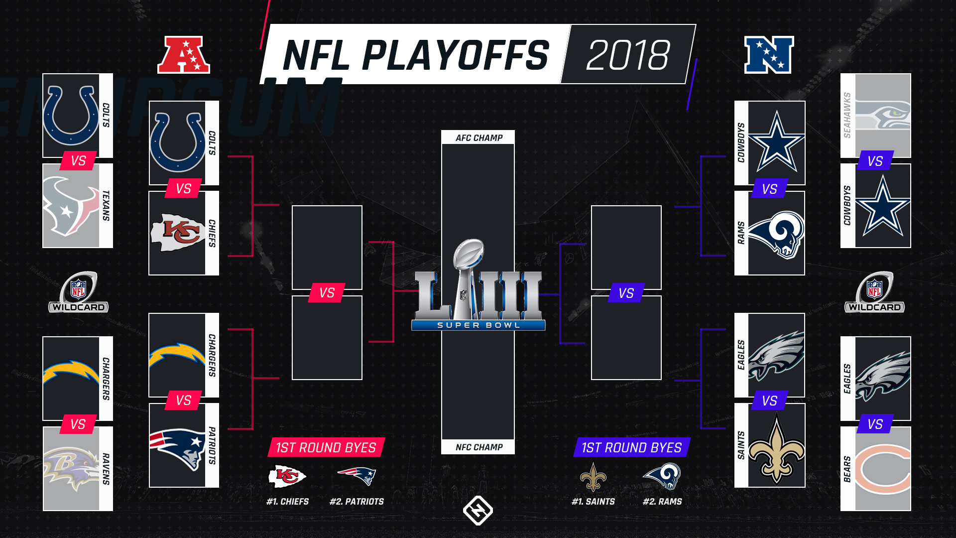Nfl Playoff Bracket Sporting News