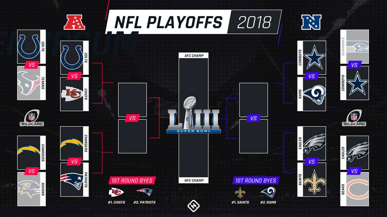 Divisional-playoff-bracket-010619-FTR