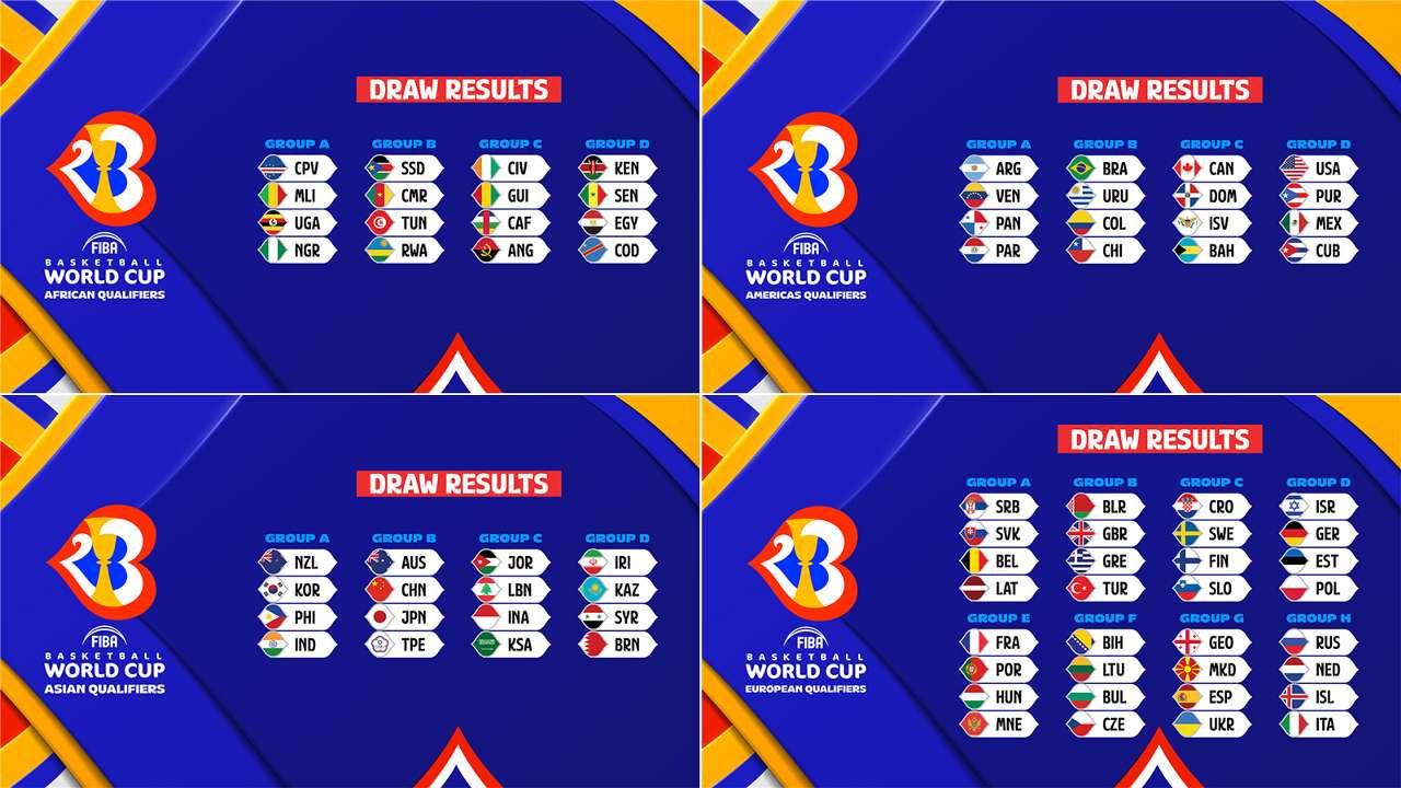 FIBAバスケットボール・ワールドカップ2023 地区予選組み合わせ