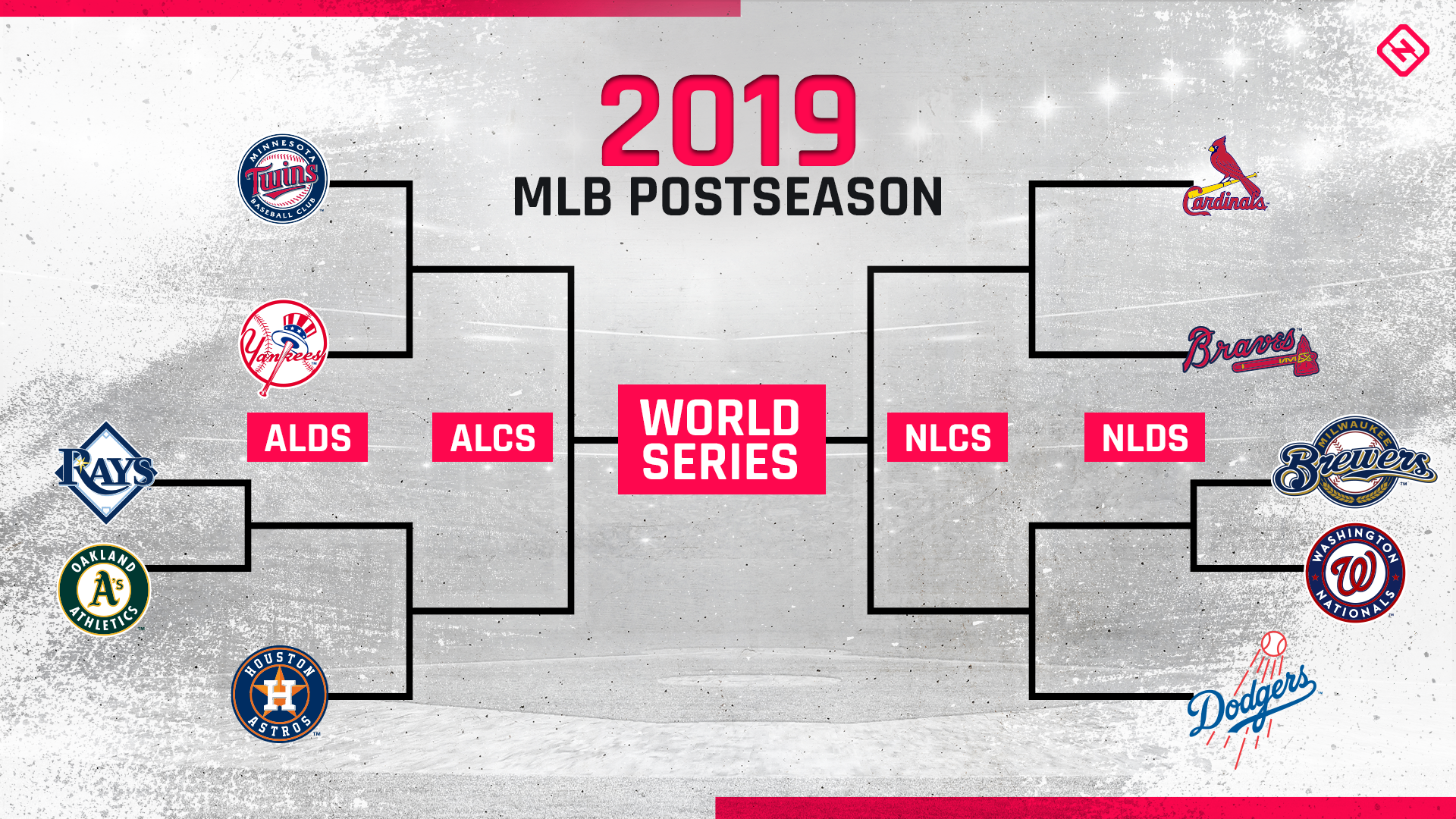 mlb playoff picture 2020