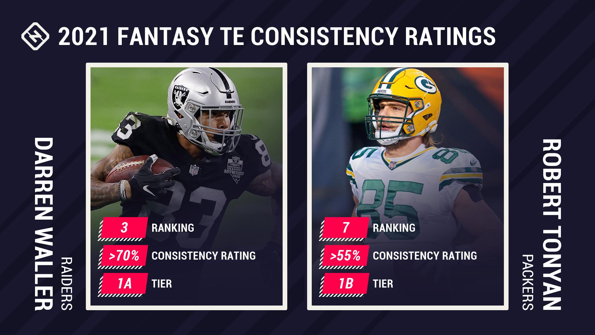 2021 fantasy consistency ratings te ftr 1bv0kd317sdz118atwaedf5tk5