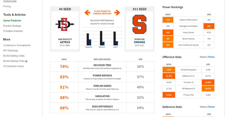 SDSU-Syracuse-Prediction-TR