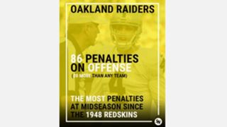 Raiders-stats-that-pop-FTR.jpg