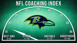 ILLO-NFL-Coaching-Index-Baltimore-010816-GETTY-FTR.jpg