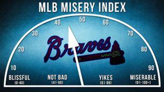 Braves-Misery-Index-120915-FTR.jpg