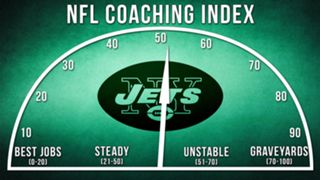 ILLO-NFL-Coaching-Index-New-York-Jets-010816-GETTY-FTR.jpg