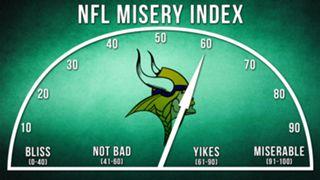 NFL-MISERY-Vikings-022316-FTR.jpg