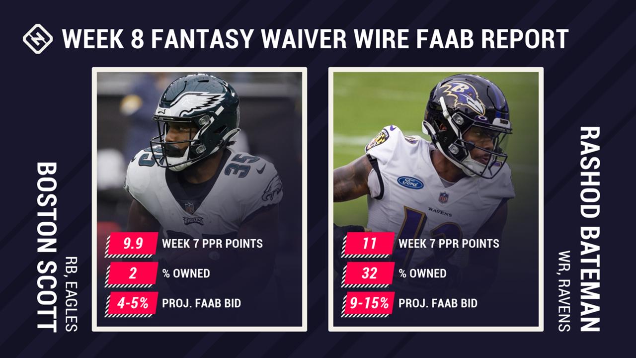 Week-8-FAAB-Report-FTR