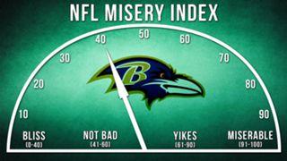 NFL-MISERY-Ravens-022316-FTR.jpg