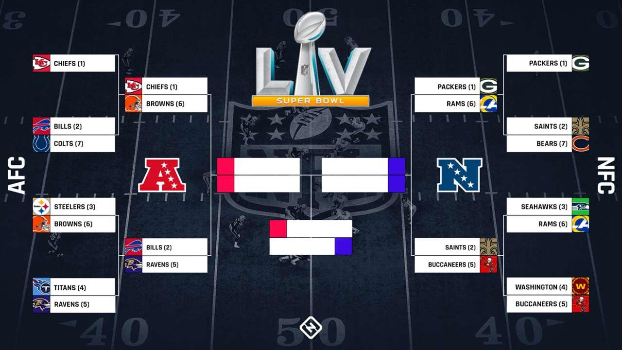 nfl-playoff-bracket-divisional-ftr