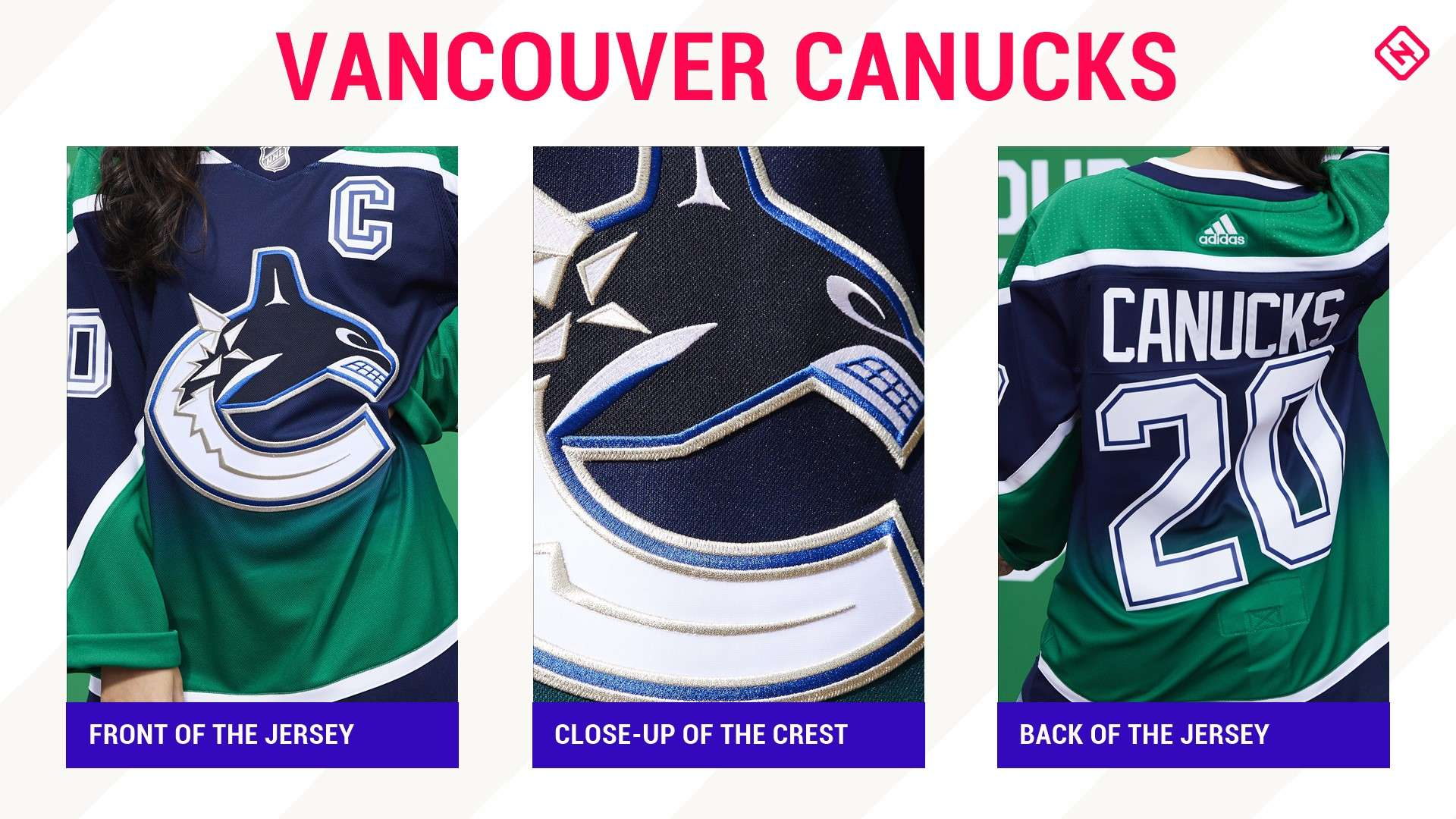 Nhl Reverse Retro Jerseys Ranked The Best Worst Of Adidas 2021 Designs For Every Team Sporting News
