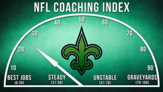 ILLO-NFL-Coaching-Index-New-Orleans-010816-GETTY-FTR.jpg