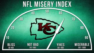NFL-MISERY-Chiefs-022316-FTR.jpg