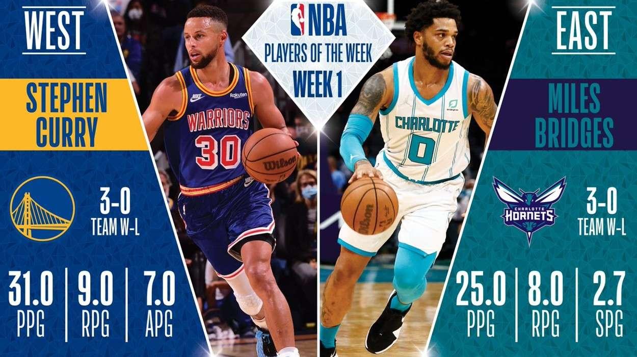 Golden State Warriors Stephen Curry Charlotte Hornets Miles Bridges