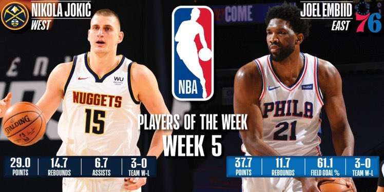 NBA Players of Week 5 Nikola Jokic Joel Embiid