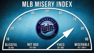 Twins-Misery-Index-120915-FTR.jpg
