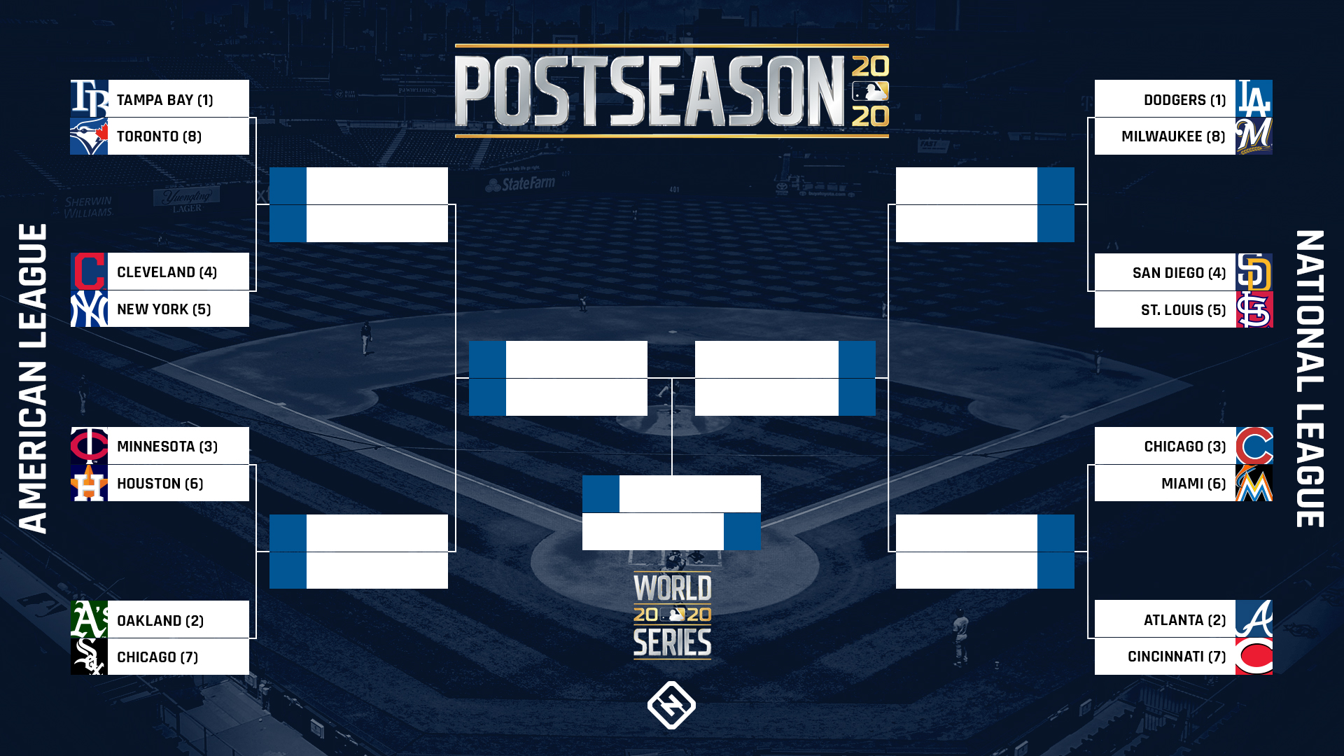 Mlb Playoff Schedule 2020 Full Bracket Dates Times Tv Channels For Every Series Monkey Viral
