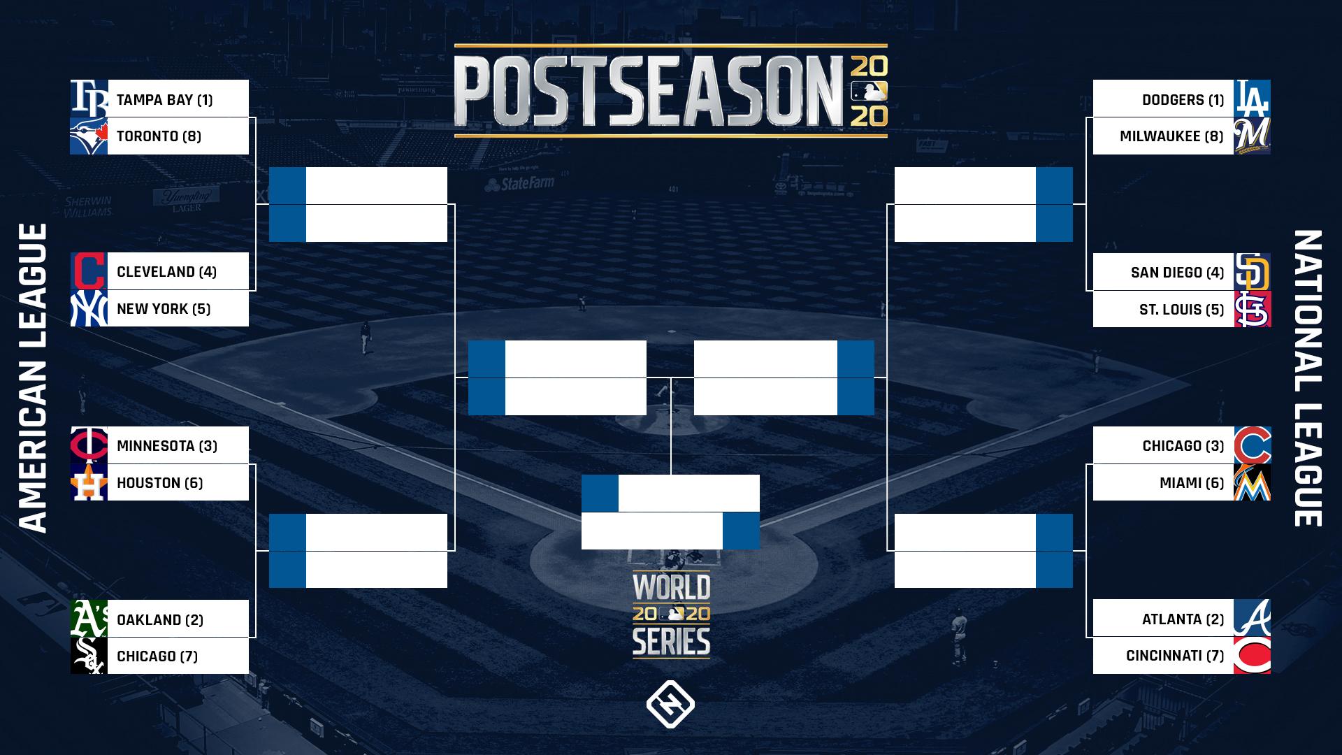 MLB playoff bracket 2020: Updated TV schedule, scores ...