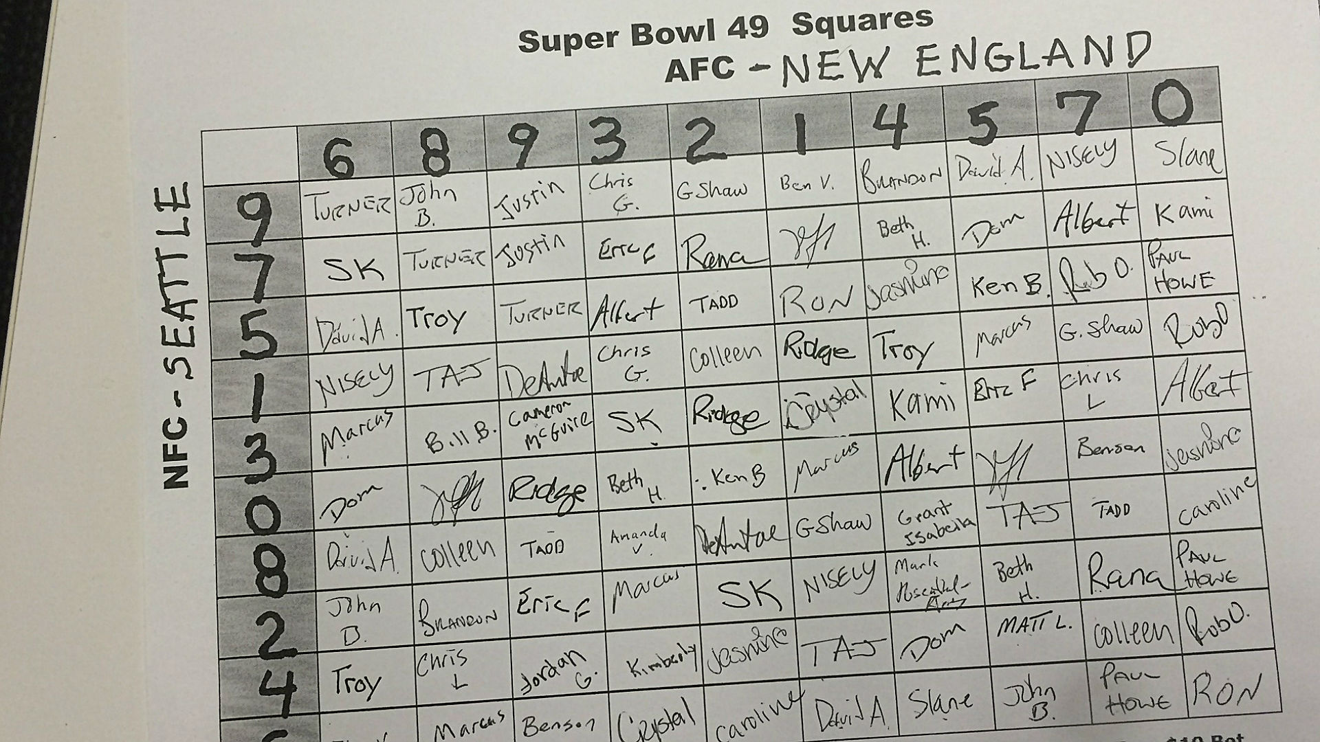 Super bowl numbers chart betting betting odds ufc 177