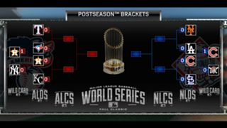 MLB 15: The Show postseason bracket