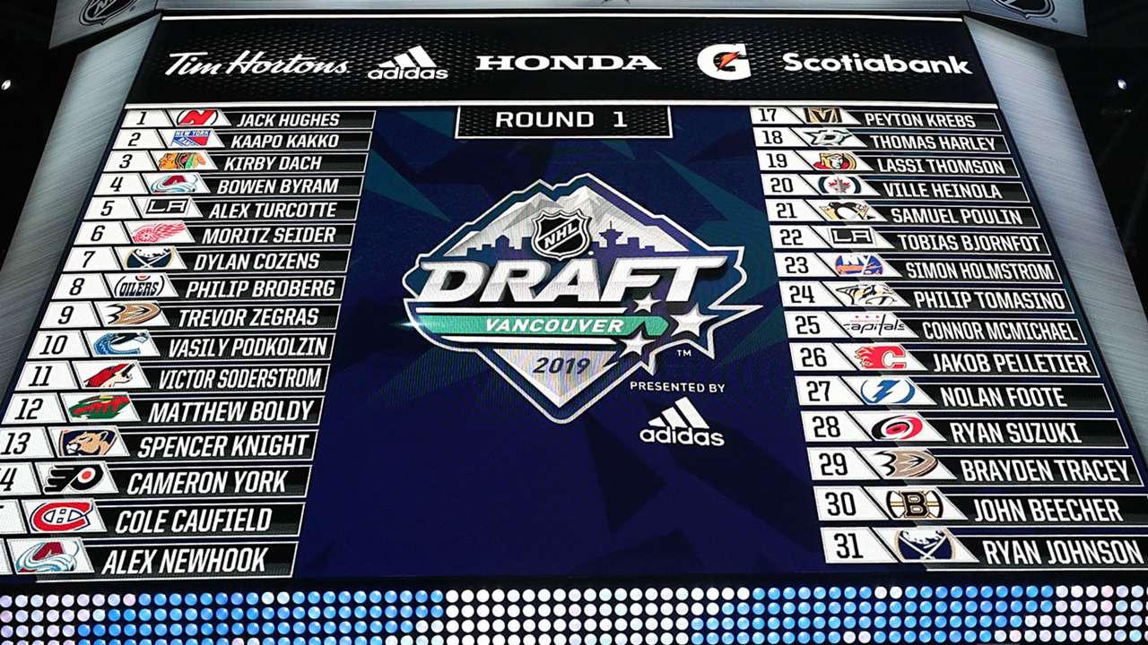NHL-Draft-062219-Getty-FTR