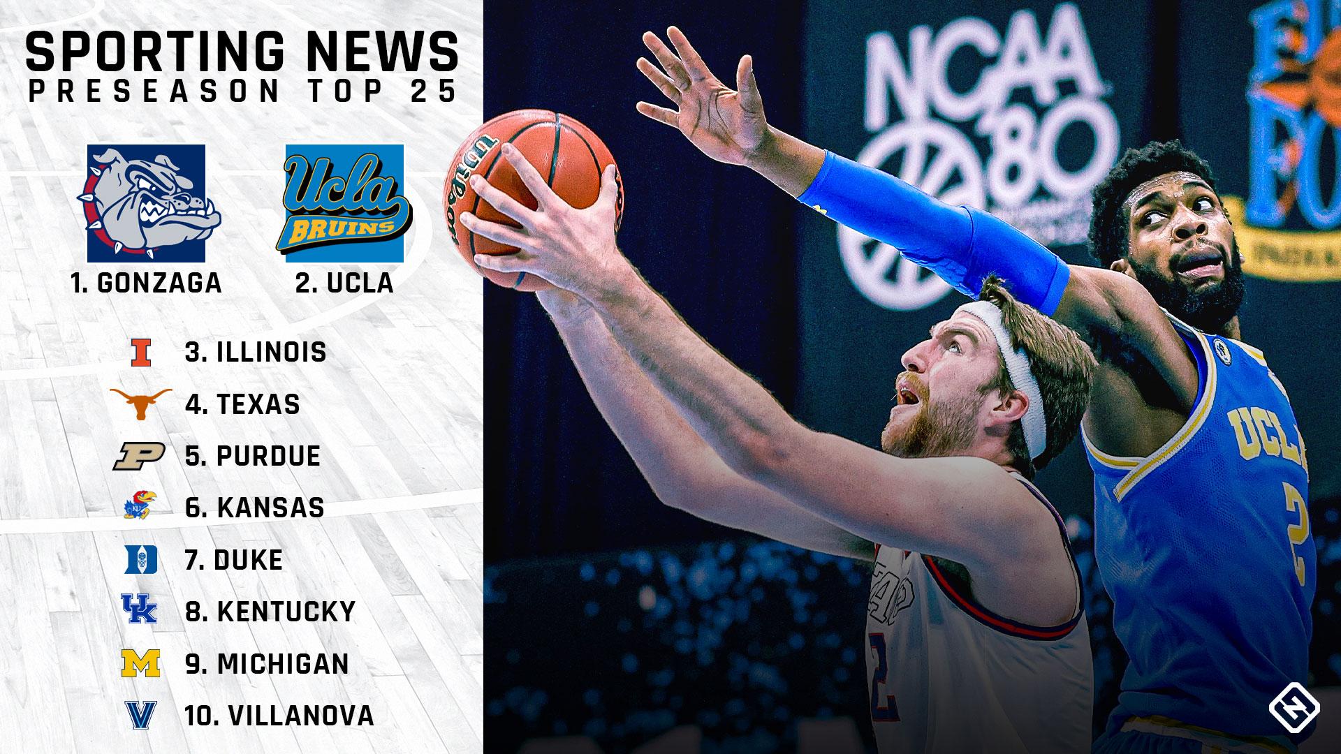 sportingnews.com - Mike DeCourcy - College basketball rankings: Gonzaga, UCLA, Illinois lead Sporting News' preseason top 25