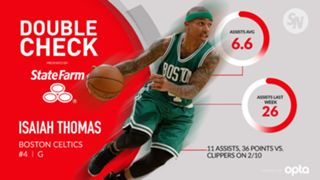 Exist-to-Assist-Isaiah-Thomas