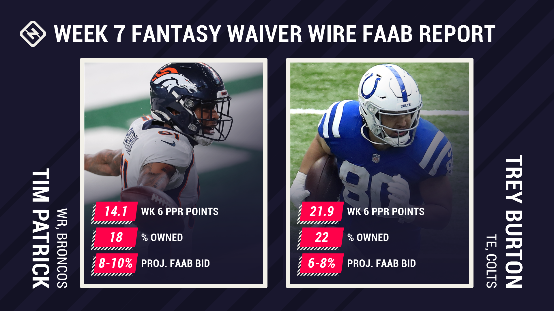 Fantasy Waiver Wire Faab Report For Week 7 Pickups Free Agents Sporting News