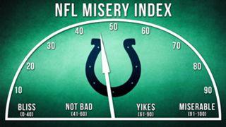 NFL-MISERY-Colts-022316-FTR.jpg