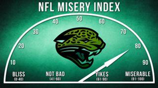 NFL-MISERY-Jaguars-022316-FTR.jpg