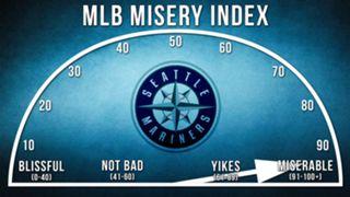Mariners-Misery-Index-120915-FTR.jpg