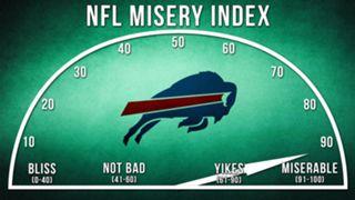 NFL-MISERY-Bills-022316-FTR.jpg