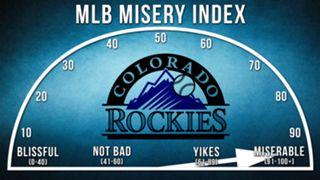 Rockies-Misery-Index-120915-FTR.jpg