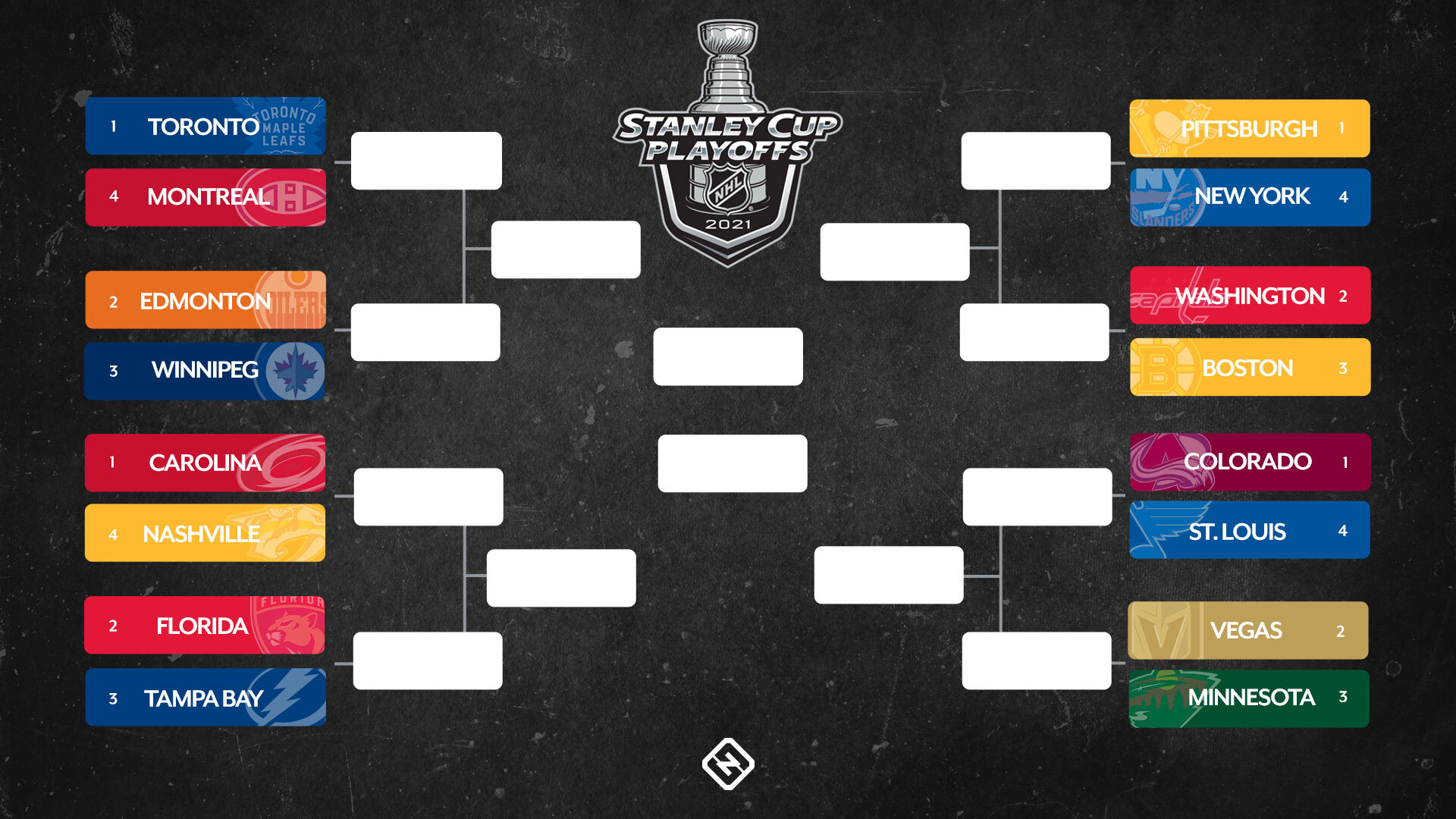 Stanley Cup 2021