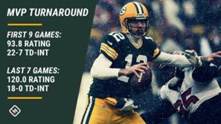 Vinnie Slide List - Packers