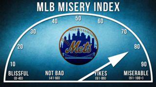 Mets-Misery-Index-120915-FTR.jpg