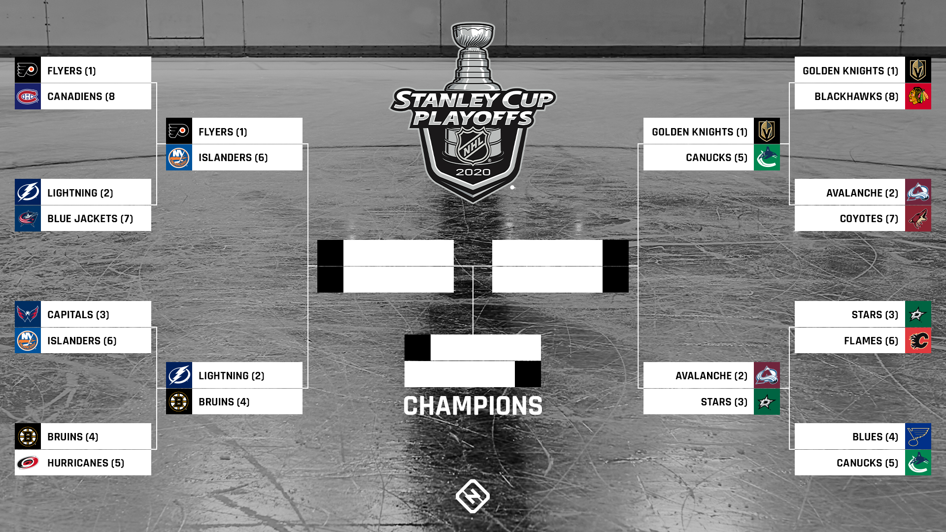 NHL playoff schedule 2020: Updated bracket, dates, times, TV channels for every Round 2 series