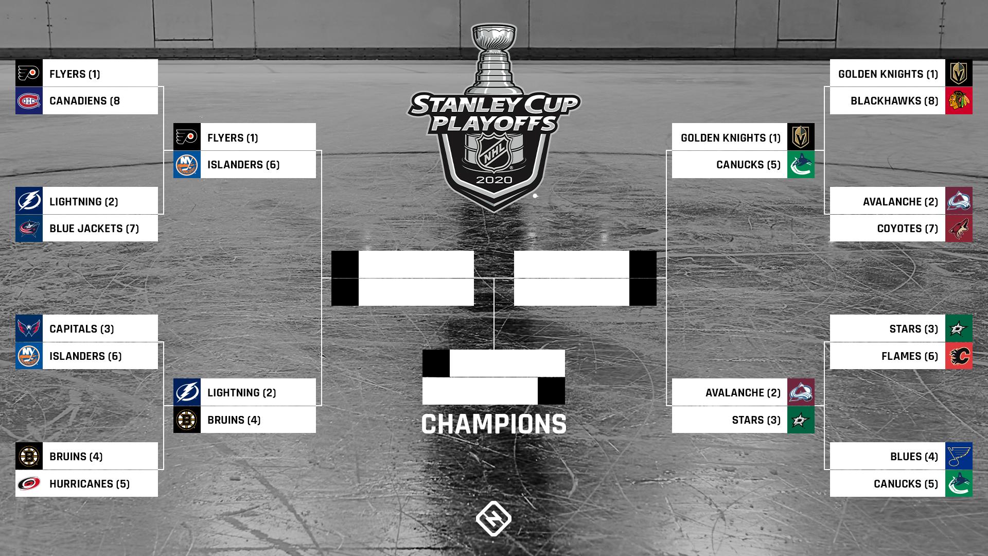 NHL playoff schedule 2020: Updated bracket, dates, times ...