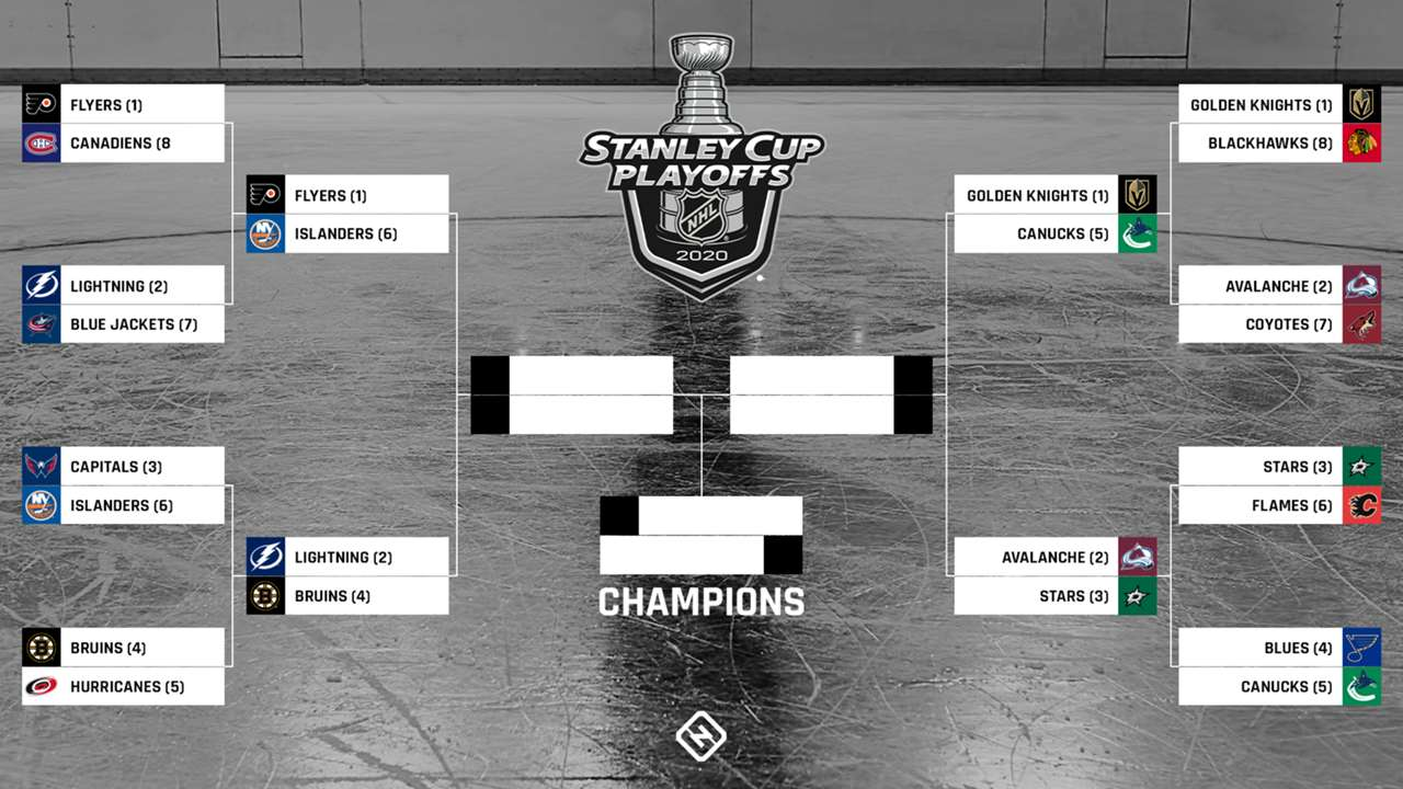 nhl-playoff-bracket-updated-082420-ftr