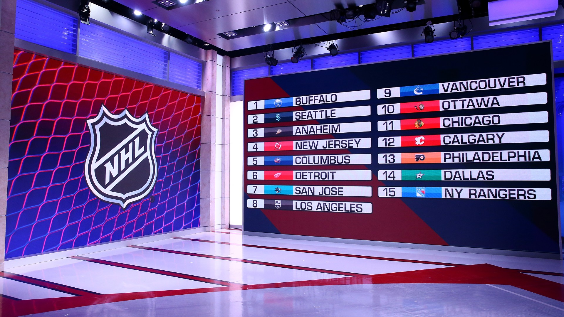 NHL Draft 2021 order by team: Complete list of picks for all 32 franchises - sporting news